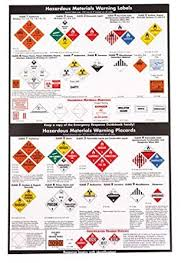 Dot Chart Forklift Driving Safety Amazon Com Industrial