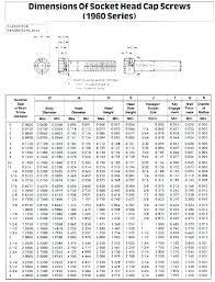 Socket Cap Screw Chart Flat Socket Cap Screw Dimensions Gmdiet Co