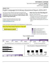 I Ready Score Chart Score Report Guide Understandthescore Org