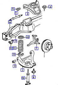 1995 chevy blazer fittings a diagram that regular maintenance graphic