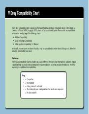 Injectable Drug Compatibility Chart Iv Drug Compatibility Chart Iv Drug Compatibility Chart
