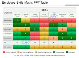 Employee Training Powerpoint Employee Skills Matrix Ppt Table Powerpoint Templates Download