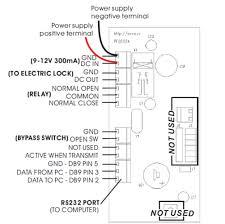 hid card reader wiring hid image wiring diagram hid card reader wiring diagram puzzlegamesonline info on hid card reader wiring
