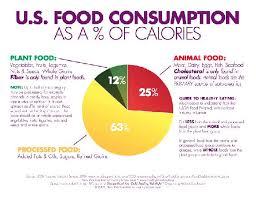 Diabetic Diet Chart In Tamil Diabetic Diet Example