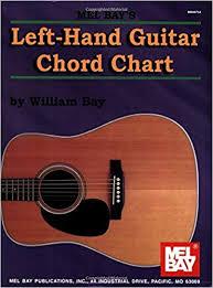 Left Hand Guitar Chord Chart William Bay 0796279076968