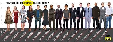 Height Chart With People A Humble Collection Of Celebrity And Movie Tv Character