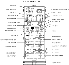 2001 buick century wiring diagrams 2001 discover your wiring 2000 ford taurus wiring diagrams