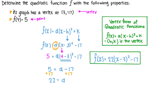 vertex form of a quadratic function