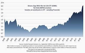 Soaring Corporate Debt Levels Value Investors Need
