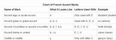French Accents Eden French 9