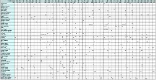 Image Result For Mouthpiece Facing Chart Saxophone Words