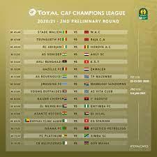 ترتيب الاهلي في دوري ابطال افريقيا 2021