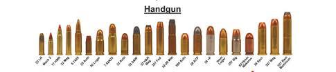 72 Explanatory Pistol Round Size Chart