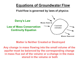 23 equations of groundwater