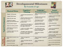Developmental Milestones Chart 0 3 Developmental
