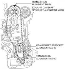 mazda r2 engine diagram mazda wiring diagrams