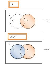 De Morgan S Law With Venn Diagram Guideocom De Morgans Laws Venn Diagrams Proofs Maths Sets