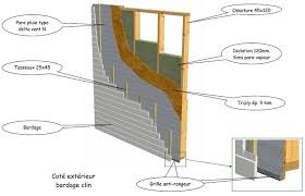 ment ca marche la cool amusant construire un mur exterieur epaisseur mur maison ossature attachant construire
