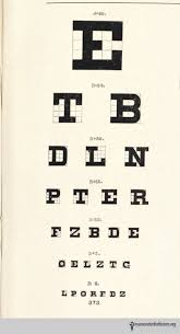 Logmar Snellen Chart Eye Chart Books Health And History