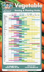 Sowing Chart Vegetable Sowing And Planting Guide For Mr Fothergills Seeds