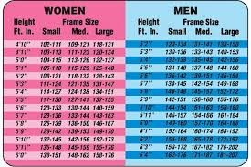 Body Index Chart Calculator For Bmi Find Your Body Mass Index