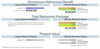 Blended Retirement System Important Updates You Need To Know