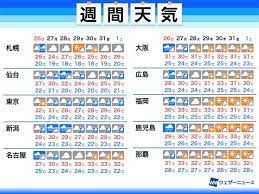 大阪 梅雨 明け は いつ