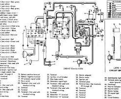 universal starter switch wiring diagram brilliant club ignition universal starter switch wiring diagram popular street glide ignition switch install 2016 harley davidson street universal