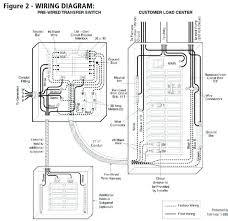 kohler generator parts catalog generator diagram search for wiring kohler generator parts catalog generator changeover switch wiring diagram fresh auto transfer net engine wiring schematics