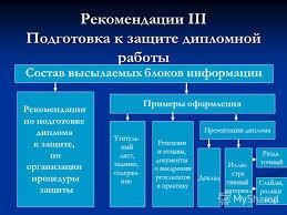 Презентация на тему Методические рекомендации по выполнению  6 Рекомендации iii Подготовка к защите дипломной работы