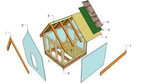easy dog house plans. Photos Of Decorations Basic Dog House Plans Easy V