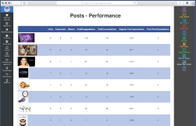 Monthly Performance Report Format Facebook Insights Report Template Reportgarden