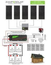 rv diagram solar wiring diagram camping, r v wiring, outdoors Solar Wiring Diagram Batteries wire charge for panels, inverter, battery bank and other external power sources solar wiring diagram batteries