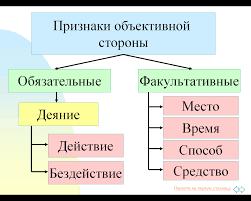 Курсовая состав преступления заключение загрузить Курсовая состав преступления заключение