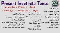 English Tenses Chart In Urdu English Tenses Chart In Urdu