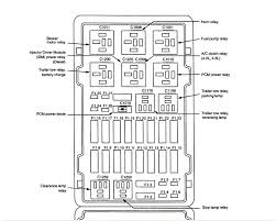 99 ford van fuse box wiring diagram expert 99 ford van fuse box wiring diagram for you 99 ford van fuse box