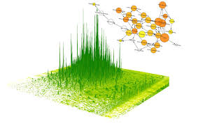 Image result for Proteomics