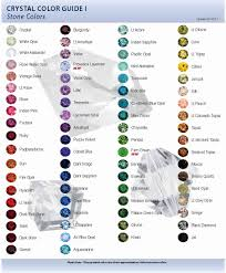 Ion Foot Cleanse Color Chart Ionic Detox Foot Bath Chart Foot Detox Color Chart