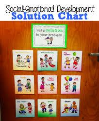 Teaching Social Emotional Skills Using A Solution Chart