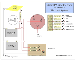 wiring diagram for sailing boat wiring image avocet a chrysler 26 sailboat wiring on wiring diagram for sailing boat