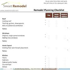 Home Remodeling Cost Calculator Kitchen Remodel Estimator Kitchen Remodel Estimate Calculator