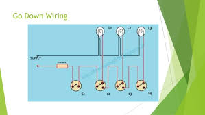 staircase wiring ground wiring 15