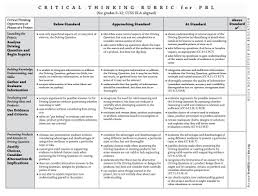 Critical Thinking VALUE Rubric   Association of American Colleges     Pam Hook Is this an    Awesome Rubric    for teachers