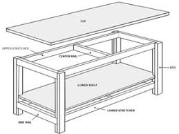 Garage Workbench Plans And Patterns Enchanting Furniture Handmade Woodworking Plans For A Sofa Table Garage