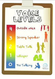 Free Classroom Poster Voice Levels Cool Stuff For Nerdy Teachers