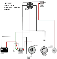 mastertech marine evinrude johnson outboard wiring diagrams endearing enchanting electrical starter diagram outboard starter wiring outboard