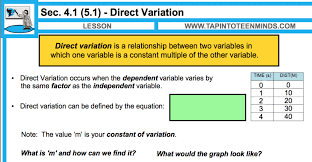 4 1 direct variation linear equations