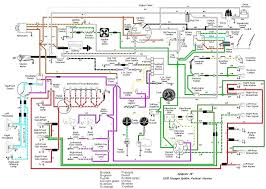 residential electrical wiring diagram symbols beautiful house wiring diagram symbols awesome electrical wiring of residential related post