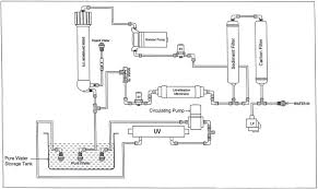 portable water filter diagram. (click To Enhance Water Flow Diagram) Portable Filter Diagram I