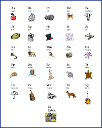 Alphabet Chart Working On Phonetic Sounds Alphabet Charts